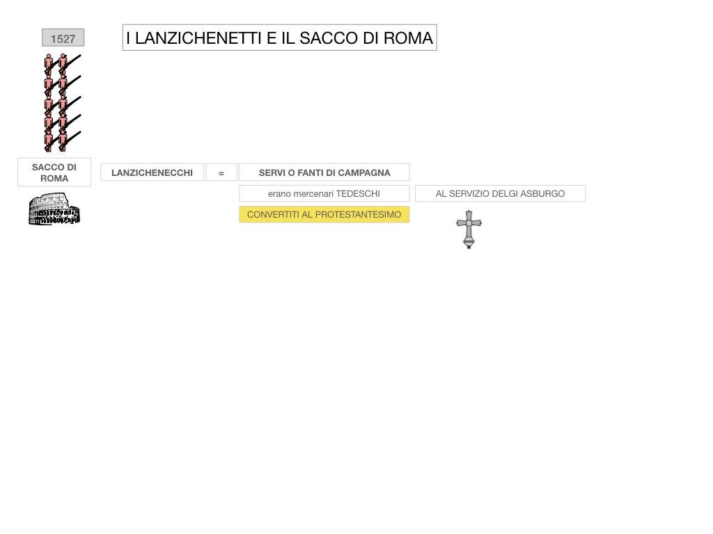 18. CARLO V E SACCO DI ROMA_SIMULAZIONE.104