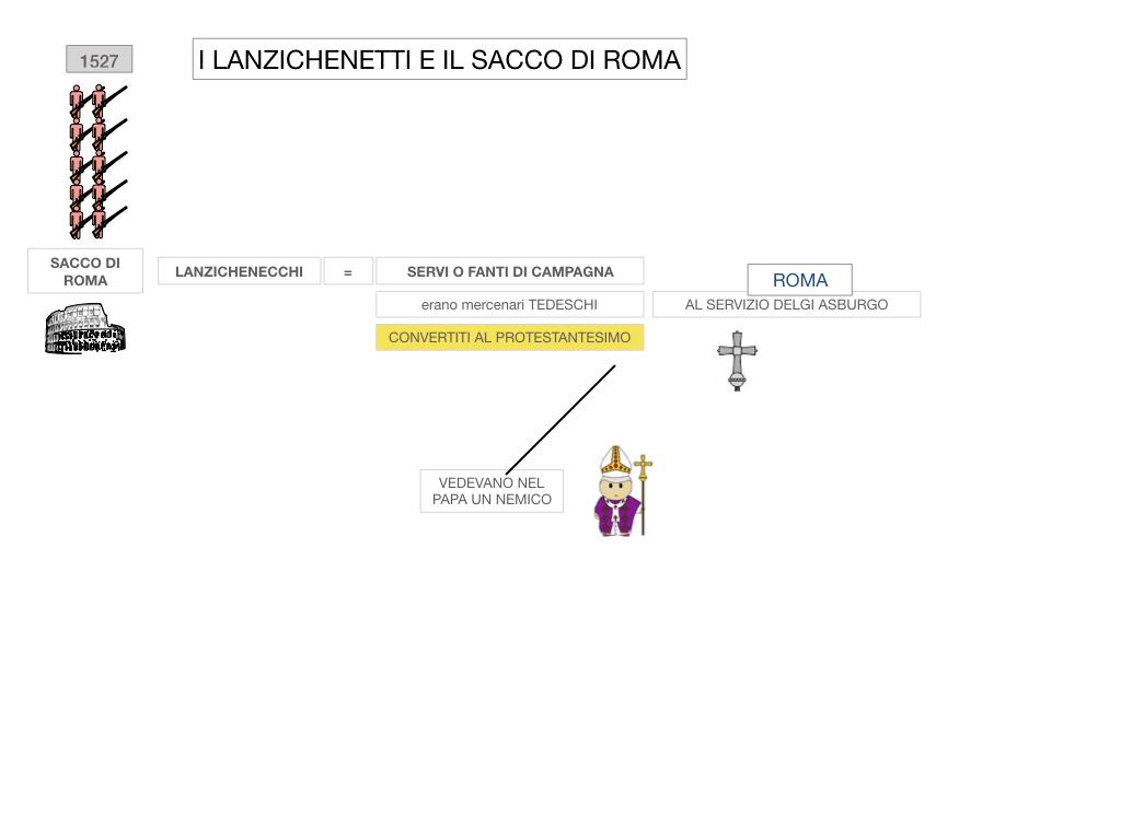 18. CARLO V E SACCO DI ROMA_SIMULAZIONE.105