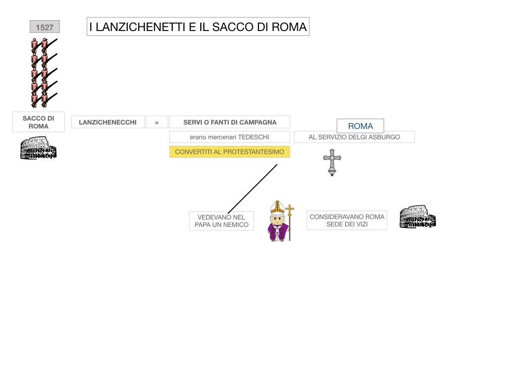 18. CARLO V E SACCO DI ROMA_SIMULAZIONE.106