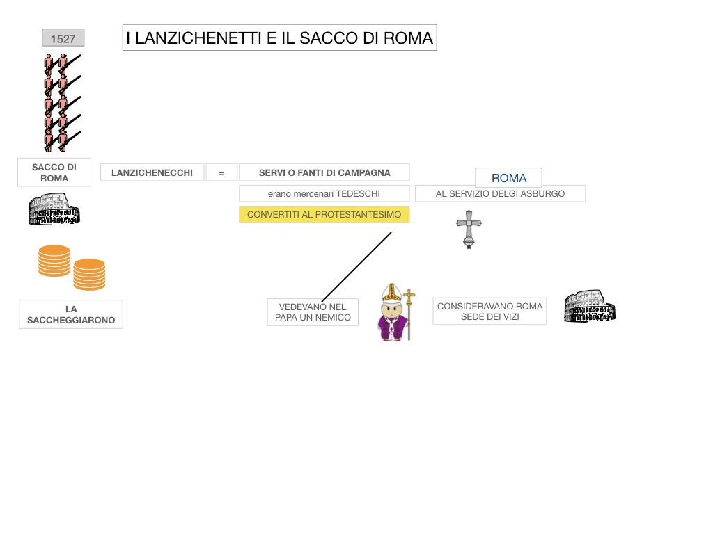 18. CARLO V E SACCO DI ROMA_SIMULAZIONE.107