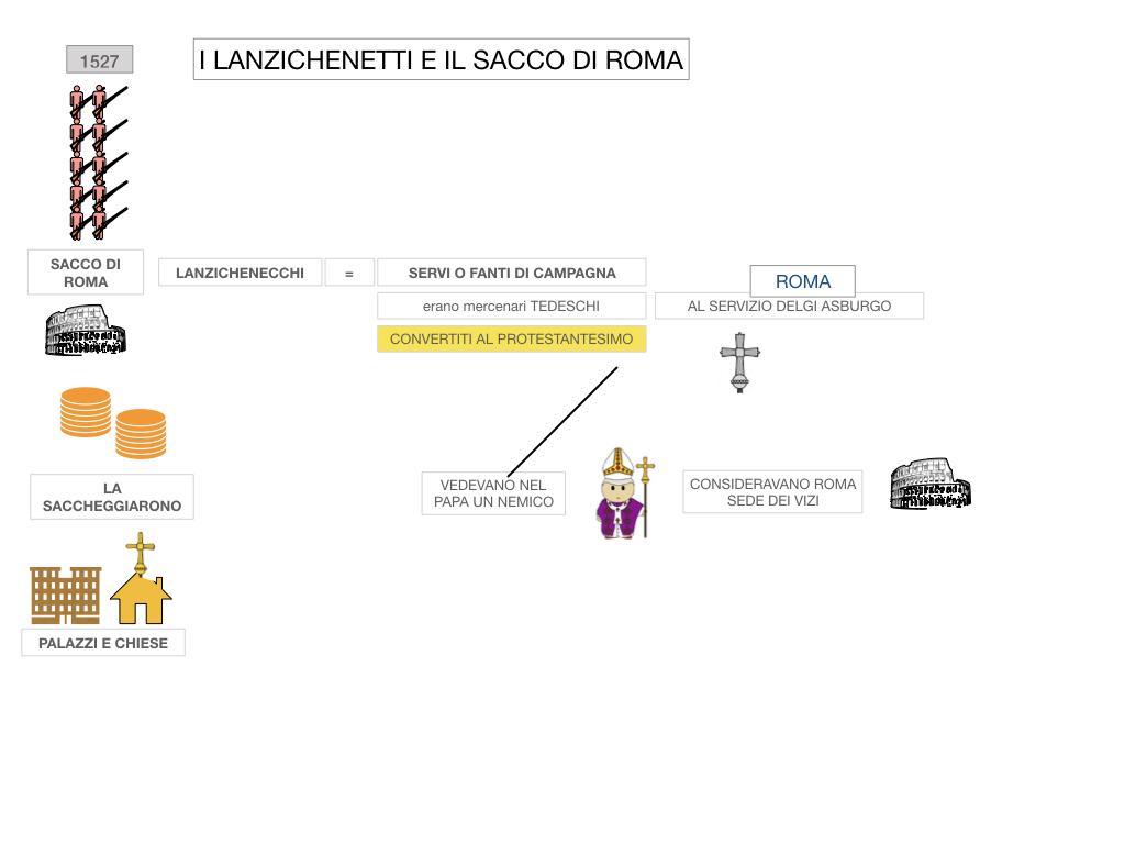 18. CARLO V E SACCO DI ROMA_SIMULAZIONE.108
