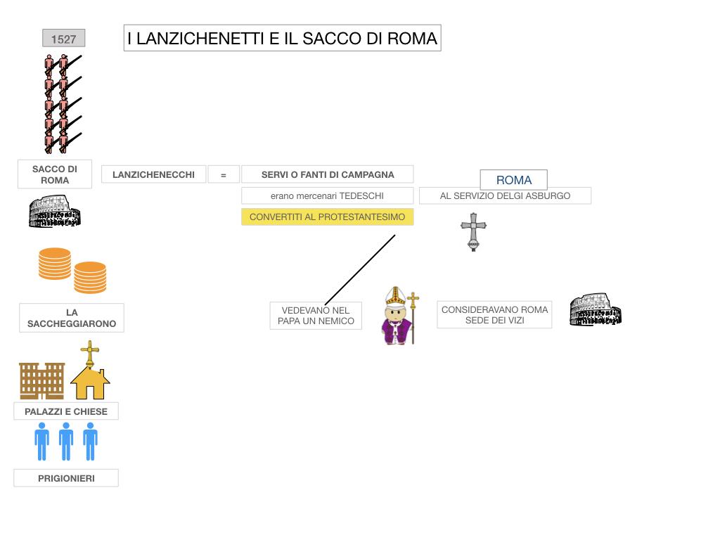 18. CARLO V E SACCO DI ROMA_SIMULAZIONE.109