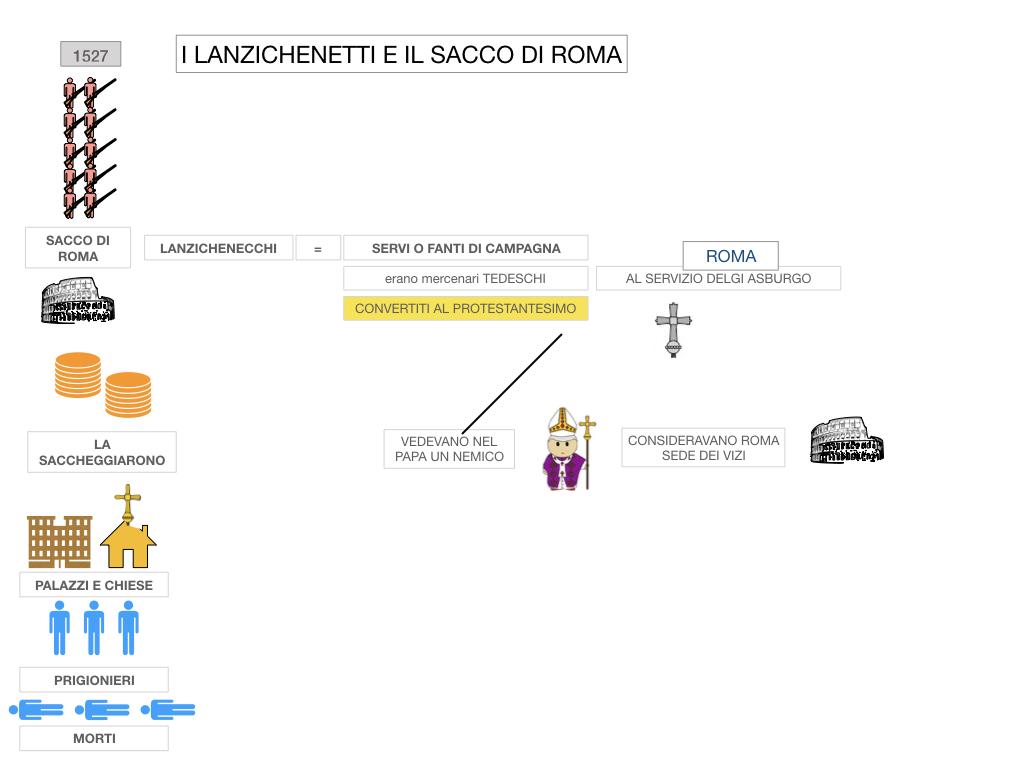 18. CARLO V E SACCO DI ROMA_SIMULAZIONE.110