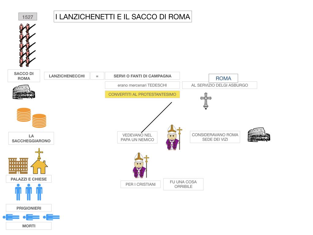 18. CARLO V E SACCO DI ROMA_SIMULAZIONE.111
