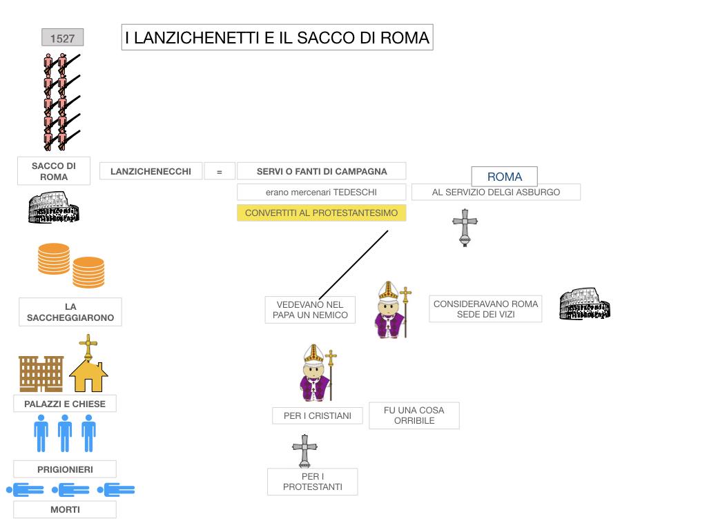 18. CARLO V E SACCO DI ROMA_SIMULAZIONE.112