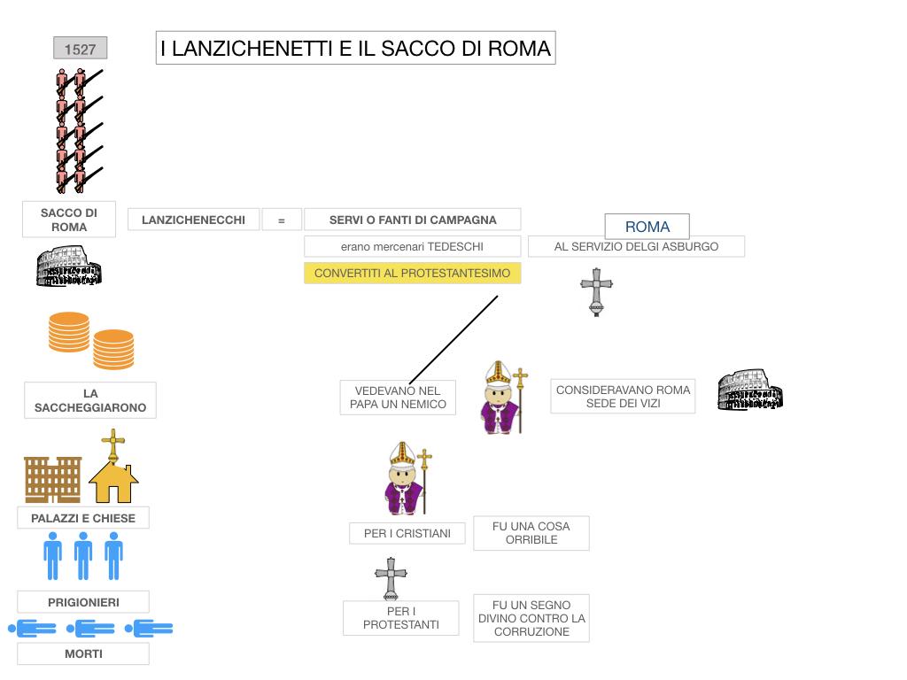 18. CARLO V E SACCO DI ROMA_SIMULAZIONE.113