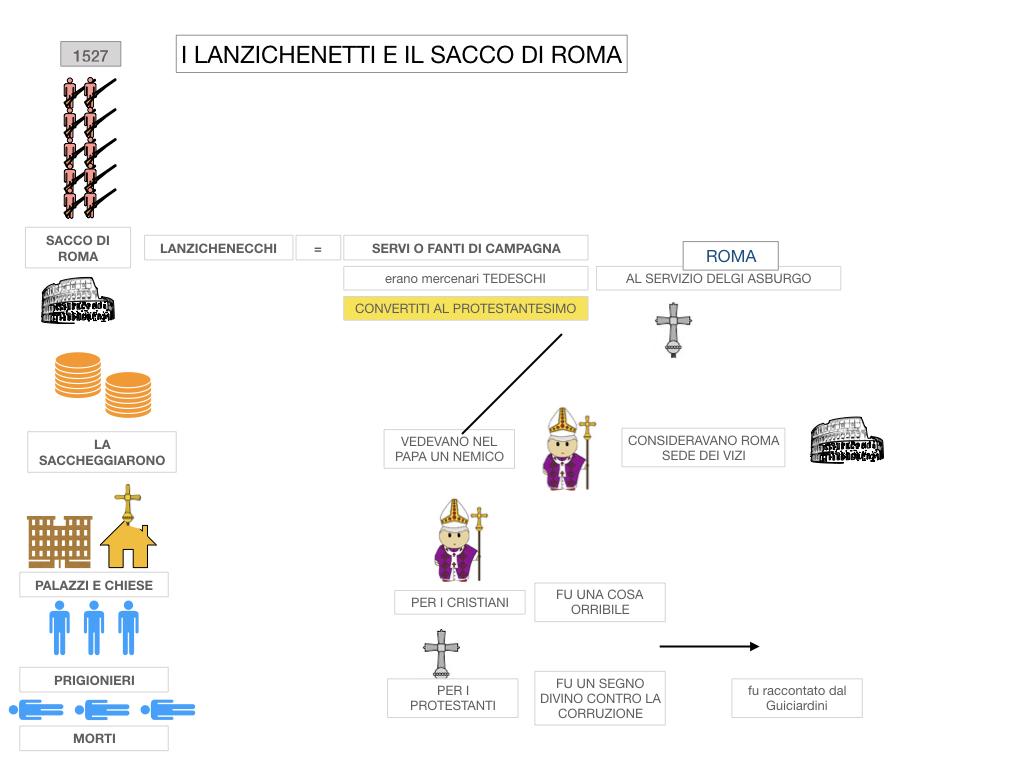 18. CARLO V E SACCO DI ROMA_SIMULAZIONE.114