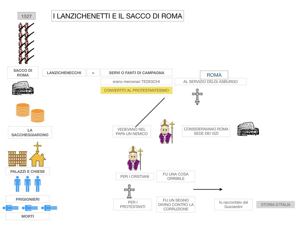 18. CARLO V E SACCO DI ROMA_SIMULAZIONE.115