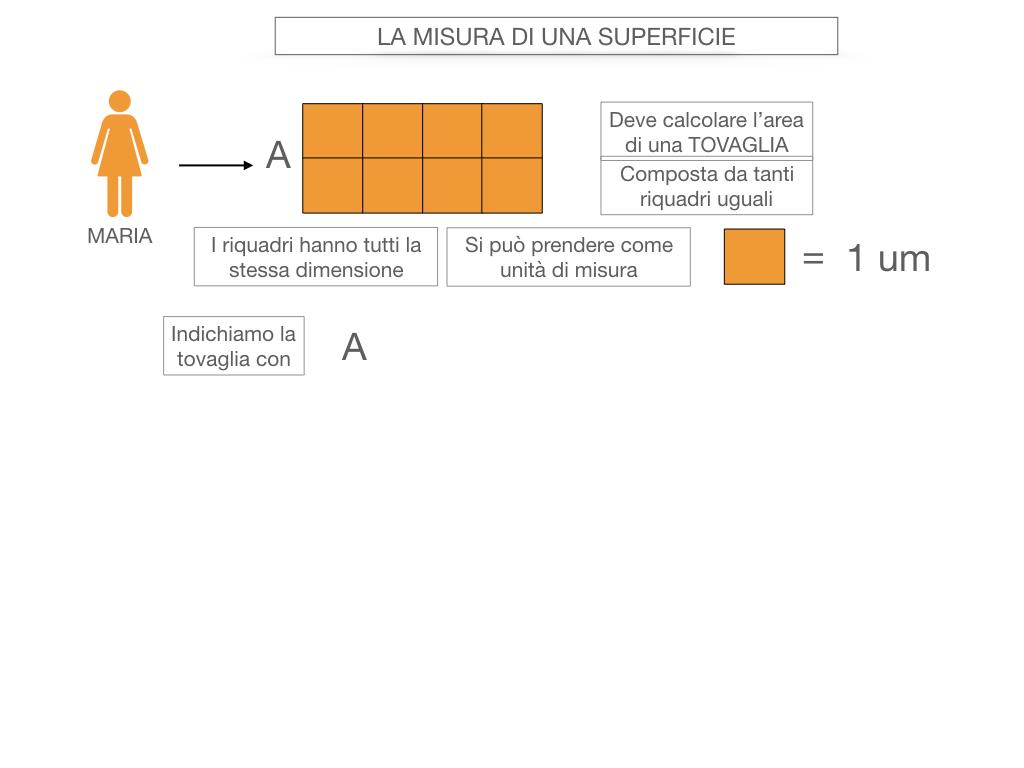 2. LA MISURA DI UNA SUPERFICIE_SIMULAZIONE.009