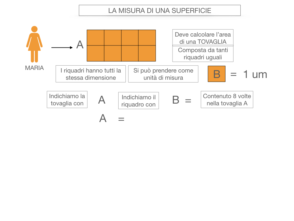 2. LA MISURA DI UNA SUPERFICIE_SIMULAZIONE.012