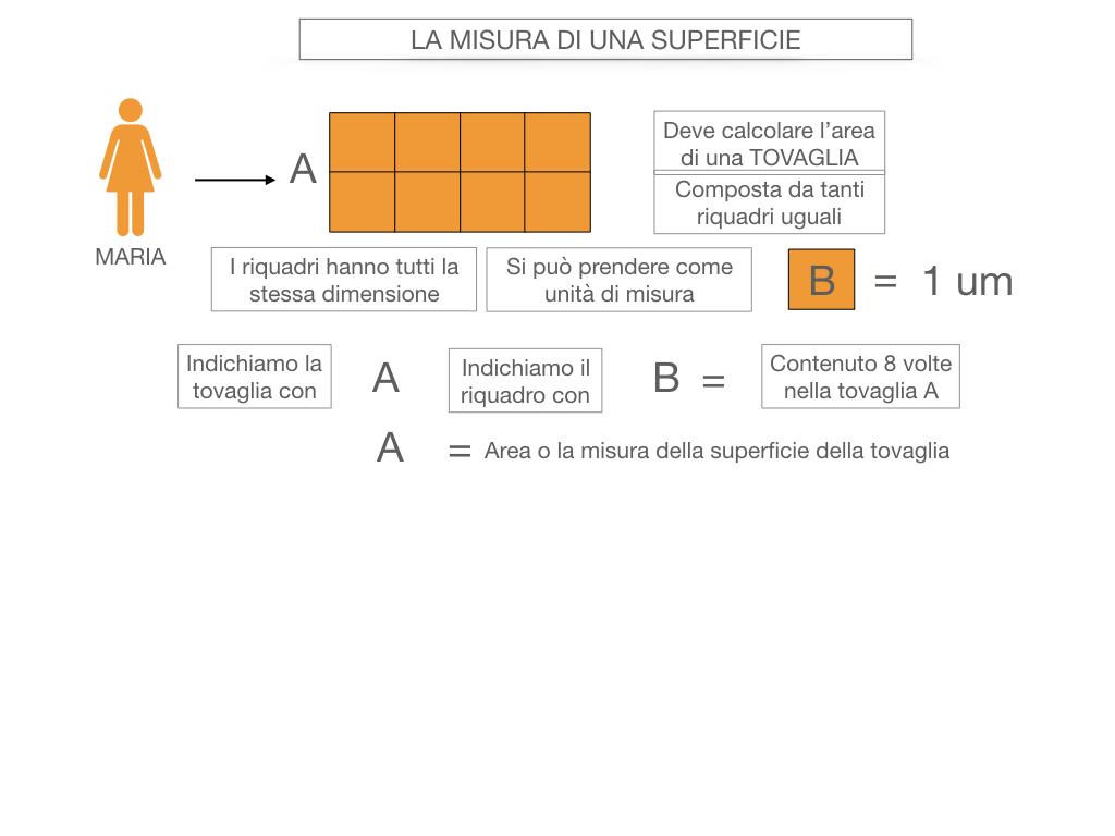 2. LA MISURA DI UNA SUPERFICIE_SIMULAZIONE.013