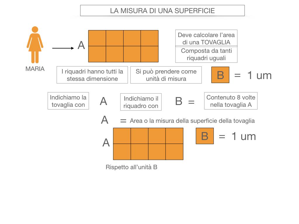 2. LA MISURA DI UNA SUPERFICIE_SIMULAZIONE.014