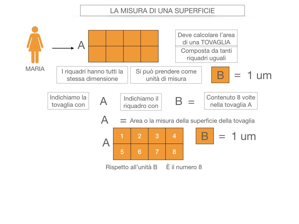 2. LA MISURA DI UNA SUPERFICIE_SIMULAZIONE.016