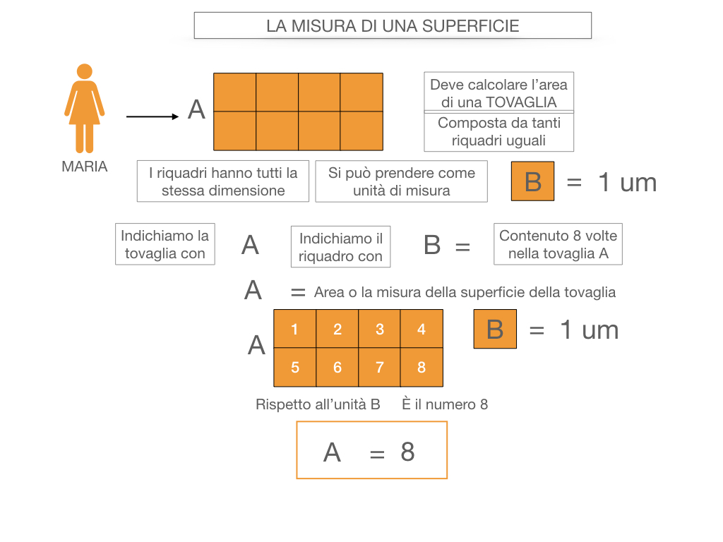 2. LA MISURA DI UNA SUPERFICIE_SIMULAZIONE.017