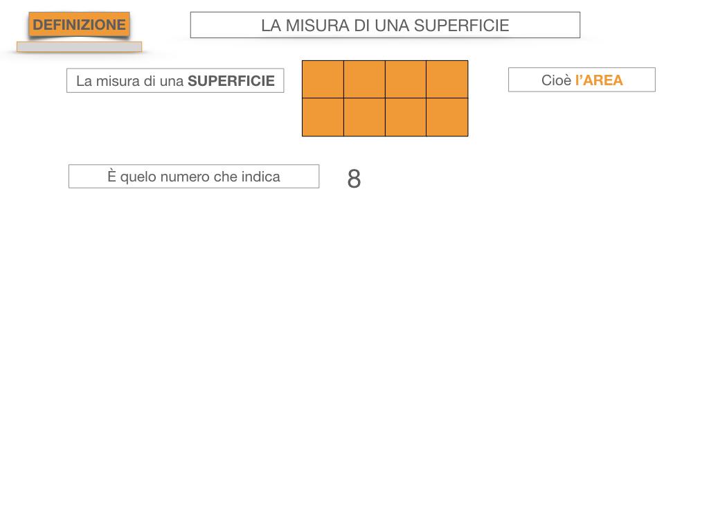 2. LA MISURA DI UNA SUPERFICIE_SIMULAZIONE.021