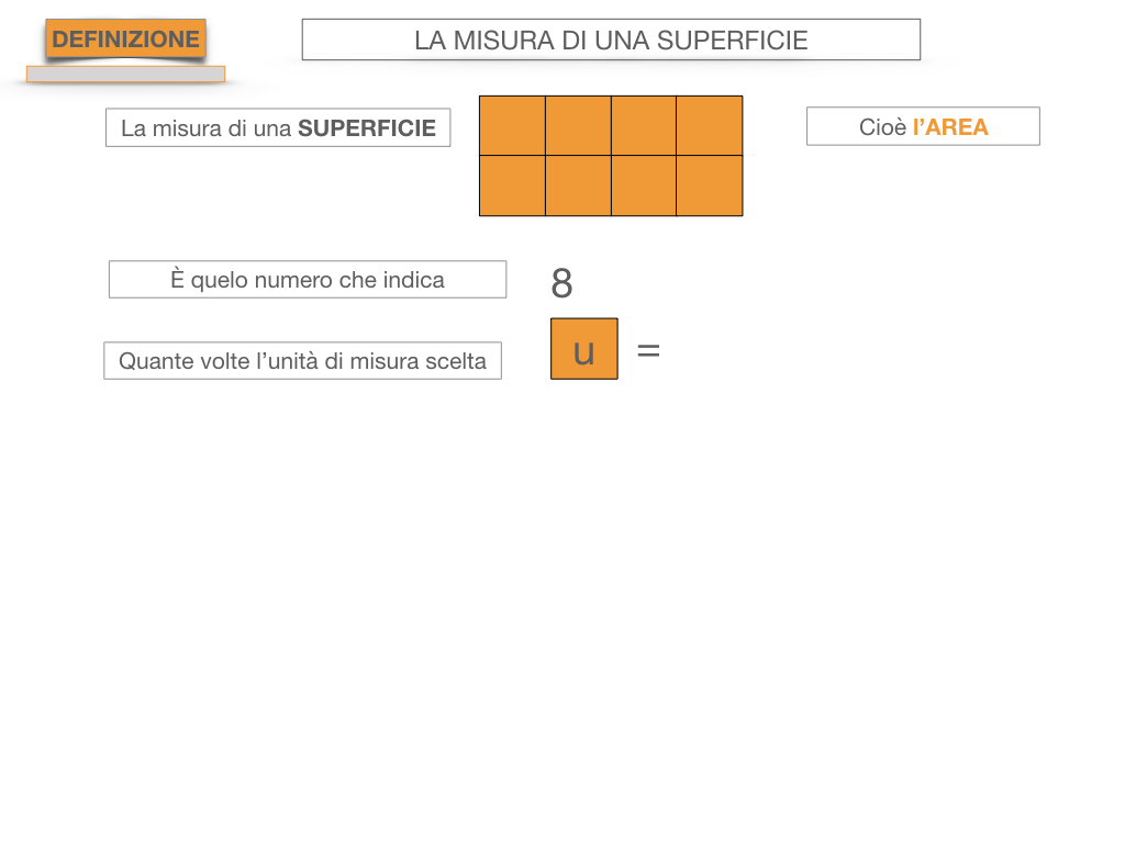 2. LA MISURA DI UNA SUPERFICIE_SIMULAZIONE.022