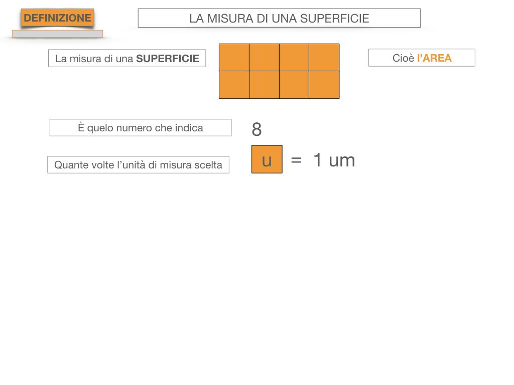 2. LA MISURA DI UNA SUPERFICIE_SIMULAZIONE.023