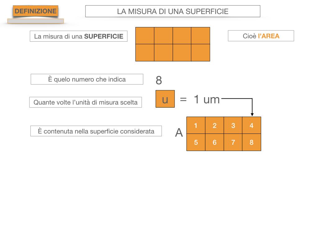 2. LA MISURA DI UNA SUPERFICIE_SIMULAZIONE.024