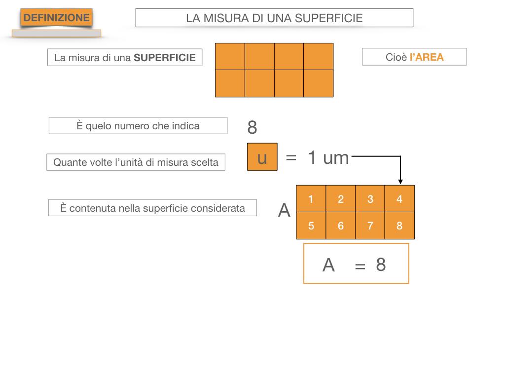 2. LA MISURA DI UNA SUPERFICIE_SIMULAZIONE.025