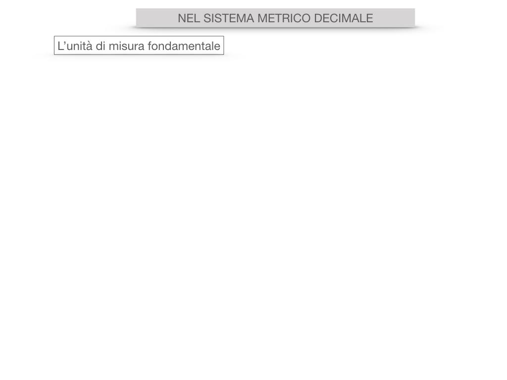 2. LA MISURA DI UNA SUPERFICIE_SIMULAZIONE.037