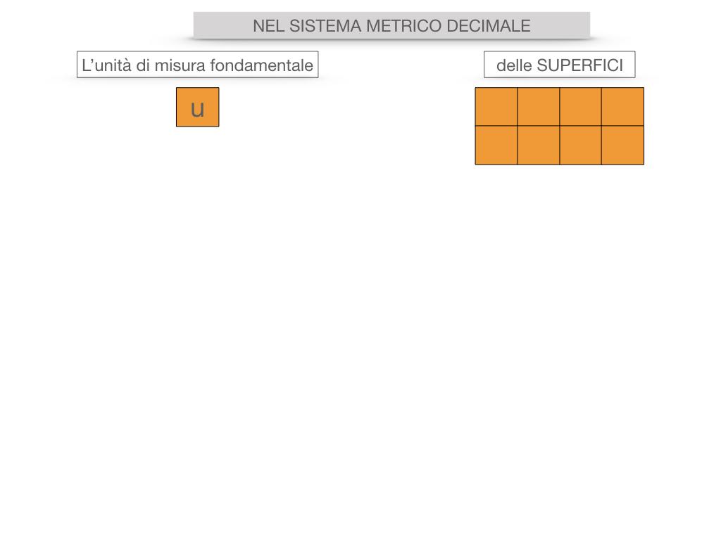 2. LA MISURA DI UNA SUPERFICIE_SIMULAZIONE.039