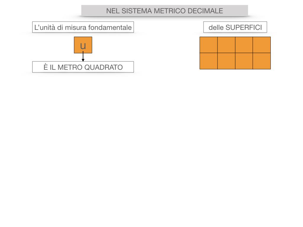 2. LA MISURA DI UNA SUPERFICIE_SIMULAZIONE.040