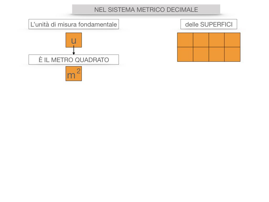 2. LA MISURA DI UNA SUPERFICIE_SIMULAZIONE.041