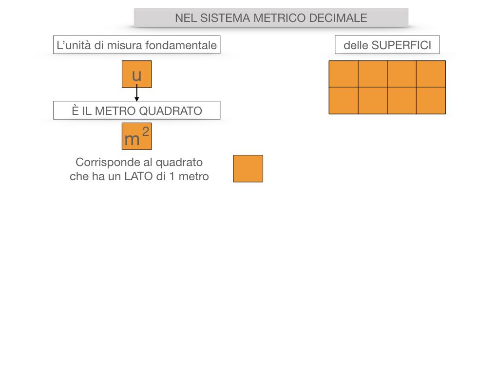 2. LA MISURA DI UNA SUPERFICIE_SIMULAZIONE.043