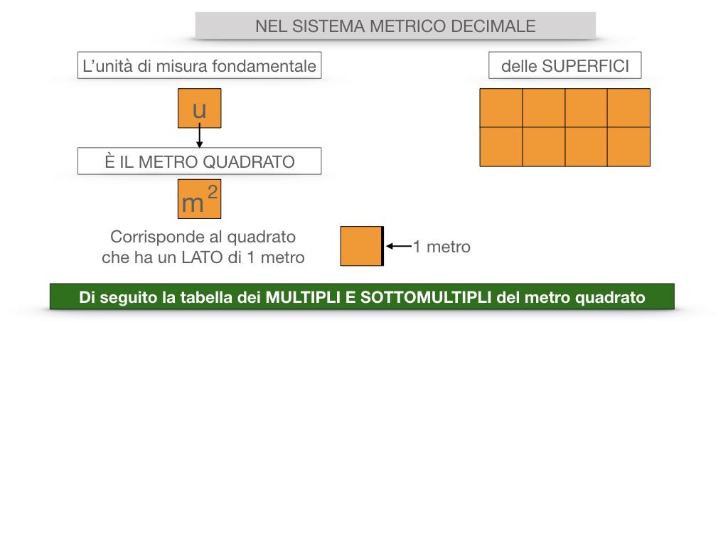 2. LA MISURA DI UNA SUPERFICIE_SIMULAZIONE.045