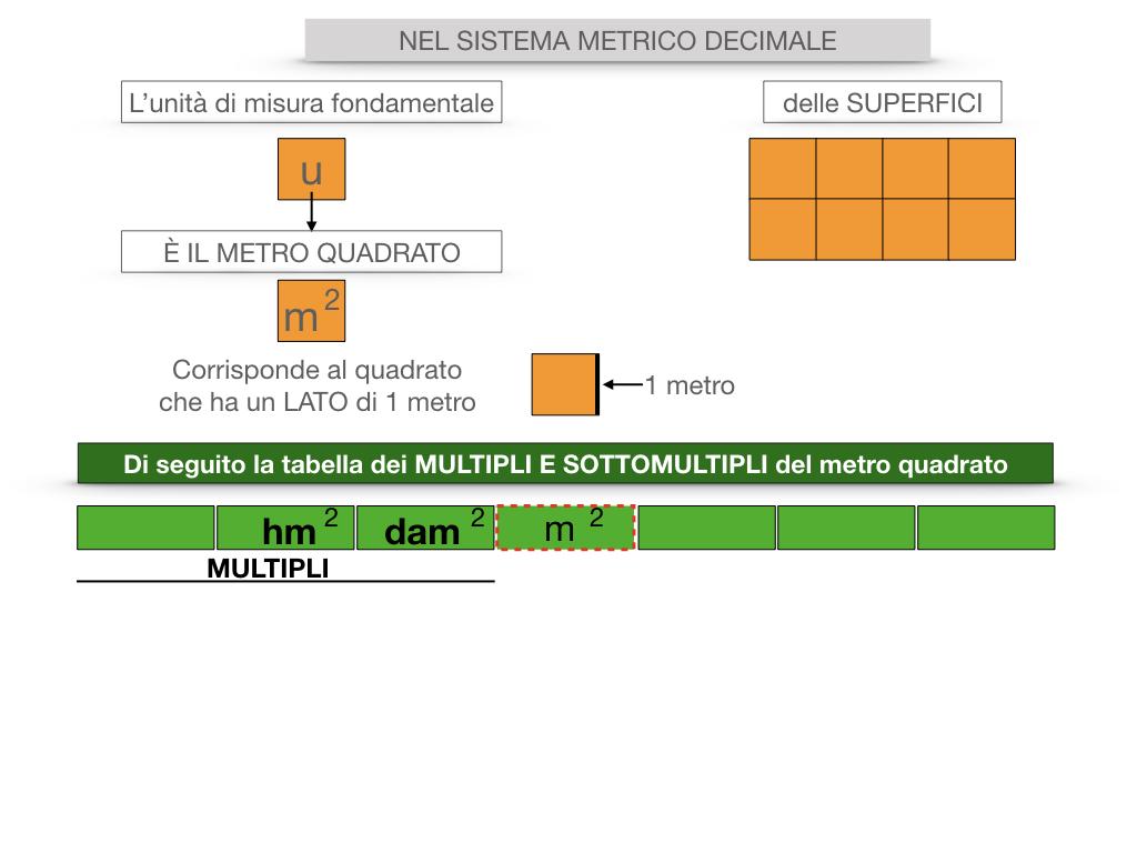 2. LA MISURA DI UNA SUPERFICIE_SIMULAZIONE.049