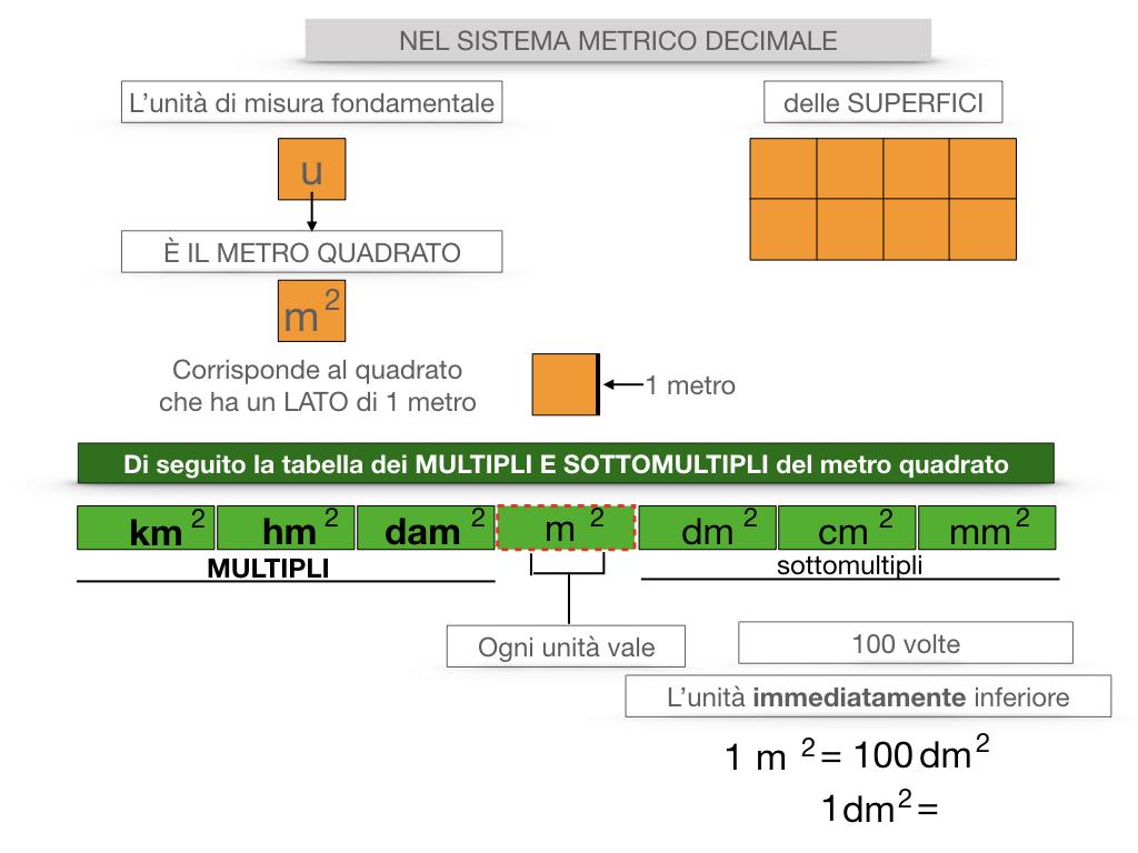 2. LA MISURA DI UNA SUPERFICIE_SIMULAZIONE.060