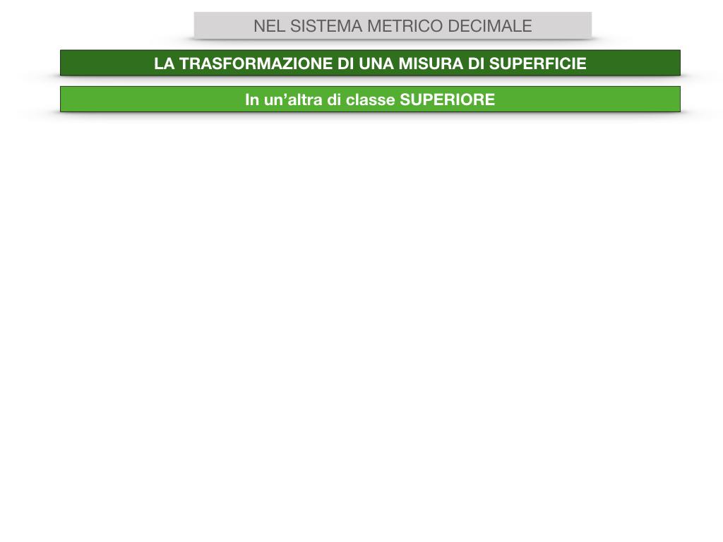 2. LA MISURA DI UNA SUPERFICIE_SIMULAZIONE.069