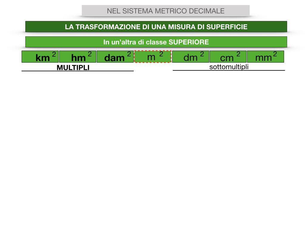 2. LA MISURA DI UNA SUPERFICIE_SIMULAZIONE.070