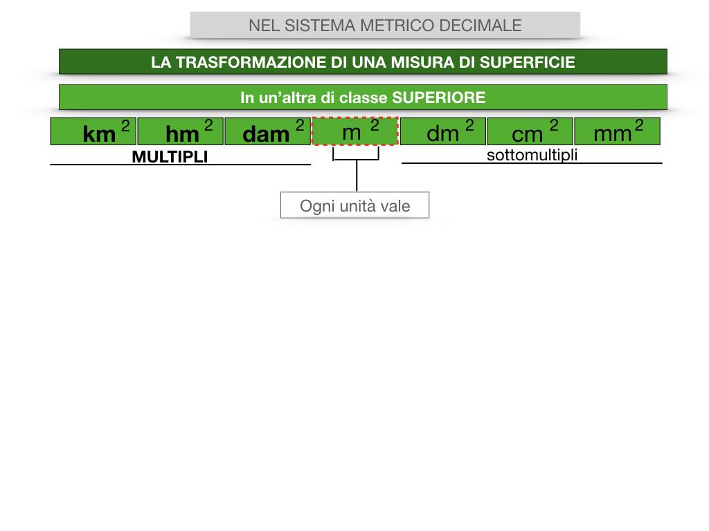 2. LA MISURA DI UNA SUPERFICIE_SIMULAZIONE.071