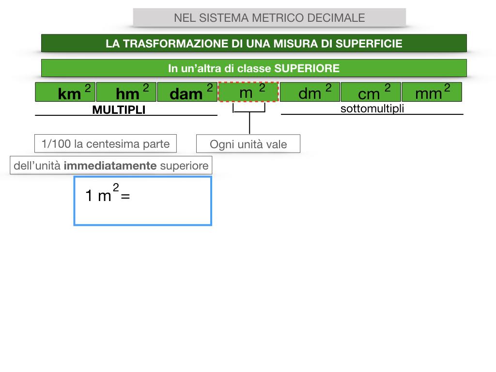 2. LA MISURA DI UNA SUPERFICIE_SIMULAZIONE.074