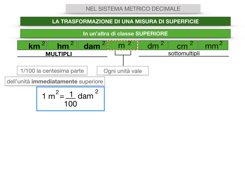 2. LA MISURA DI UNA SUPERFICIE_SIMULAZIONE.075