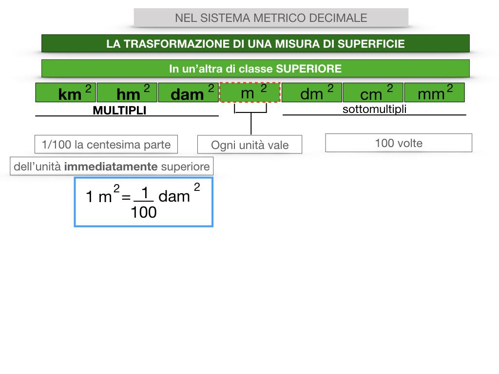 2. LA MISURA DI UNA SUPERFICIE_SIMULAZIONE.076