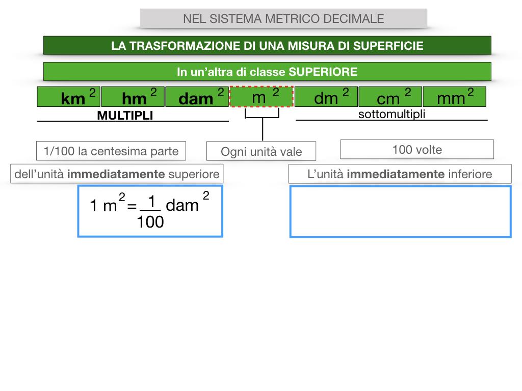 2. LA MISURA DI UNA SUPERFICIE_SIMULAZIONE.077