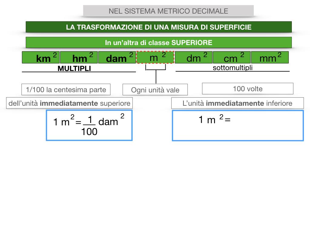 2. LA MISURA DI UNA SUPERFICIE_SIMULAZIONE.078