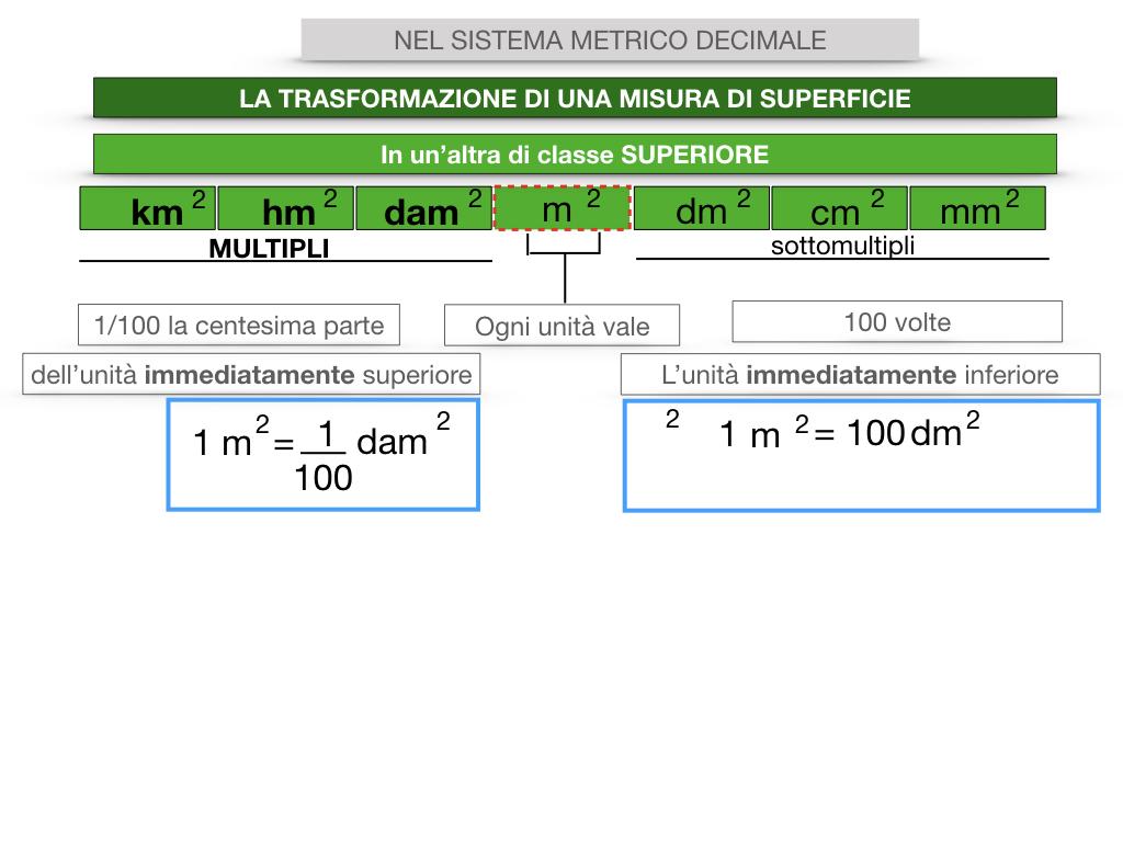 2. LA MISURA DI UNA SUPERFICIE_SIMULAZIONE.079