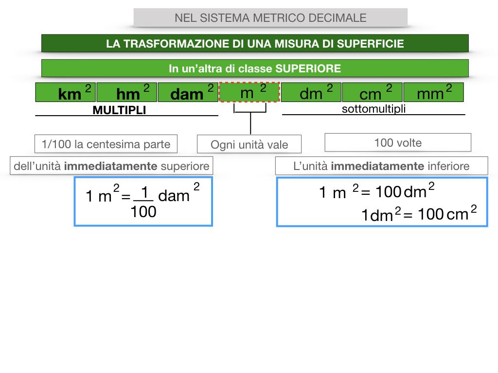 2. LA MISURA DI UNA SUPERFICIE_SIMULAZIONE.080