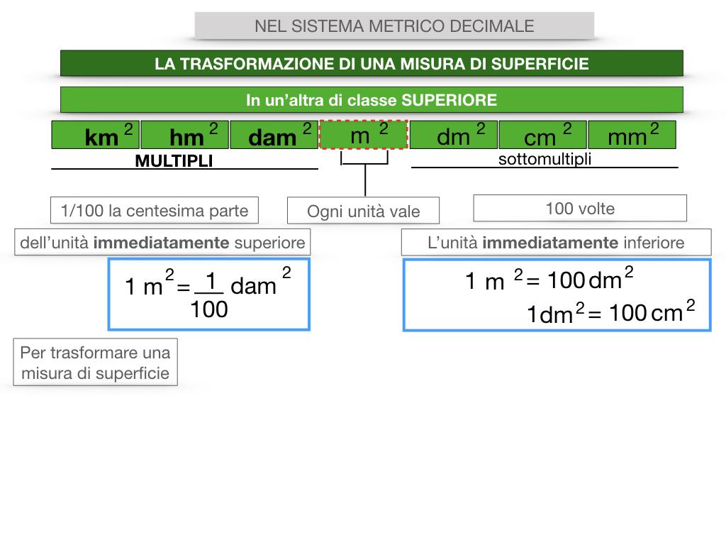 2. LA MISURA DI UNA SUPERFICIE_SIMULAZIONE.081