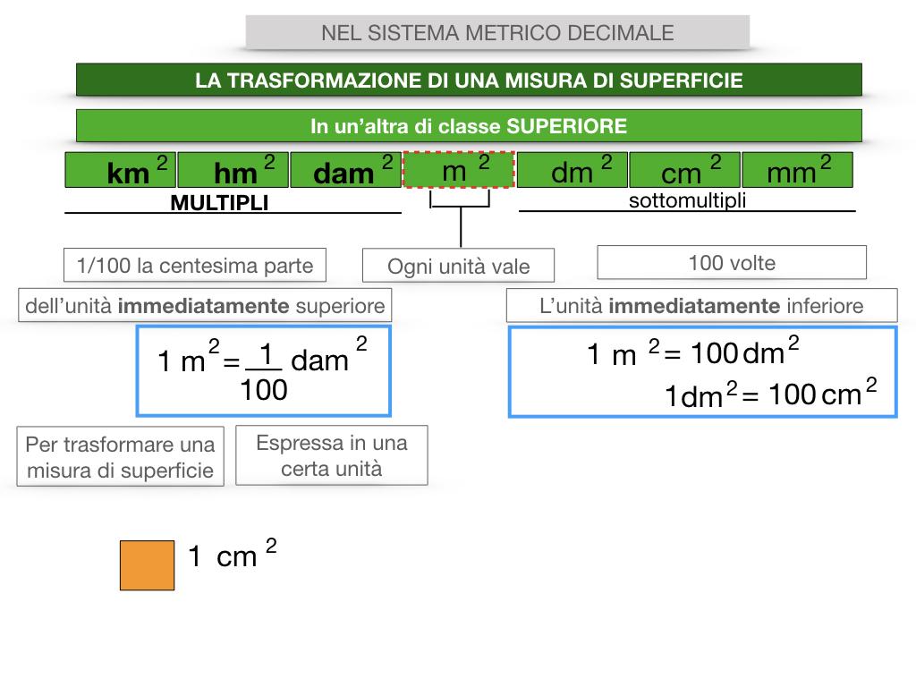 2. LA MISURA DI UNA SUPERFICIE_SIMULAZIONE.082