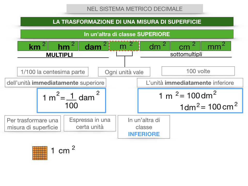 2. LA MISURA DI UNA SUPERFICIE_SIMULAZIONE.083