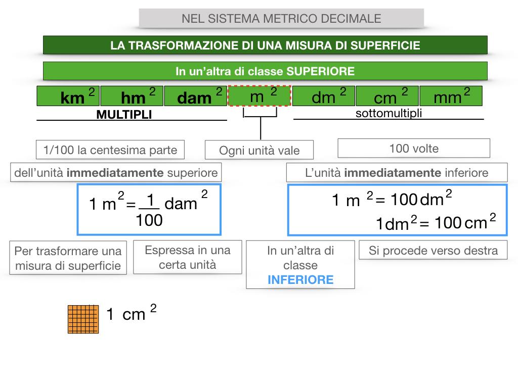 2. LA MISURA DI UNA SUPERFICIE_SIMULAZIONE.084