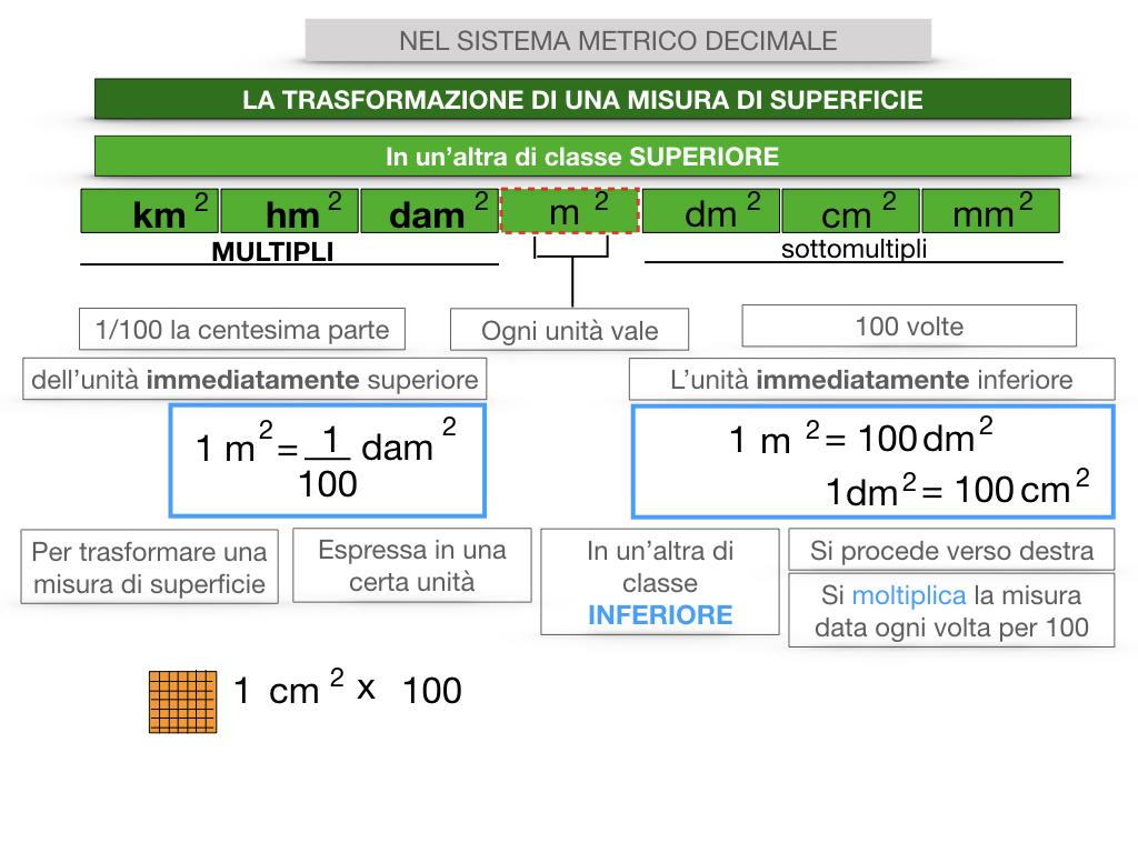 2. LA MISURA DI UNA SUPERFICIE_SIMULAZIONE.085