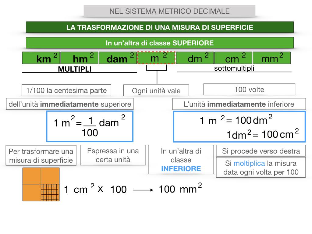 2. LA MISURA DI UNA SUPERFICIE_SIMULAZIONE.086