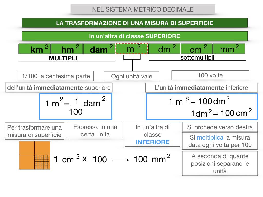 2. LA MISURA DI UNA SUPERFICIE_SIMULAZIONE.087