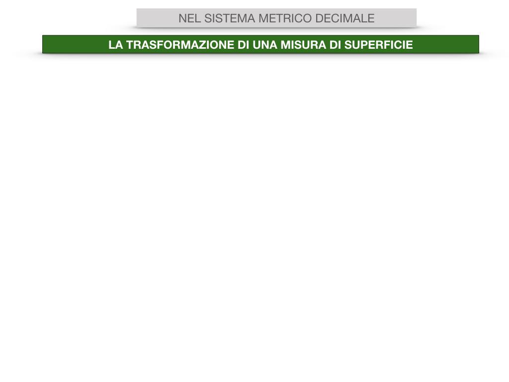 2. LA MISURA DI UNA SUPERFICIE_SIMULAZIONE.088