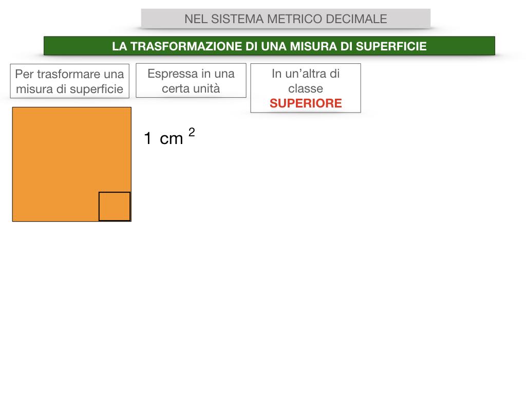 2. LA MISURA DI UNA SUPERFICIE_SIMULAZIONE.094